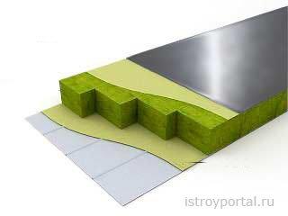 Технологии быстрого строительства. Сэндвич-панели.
