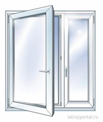 Окна: связь с миром и защита от него