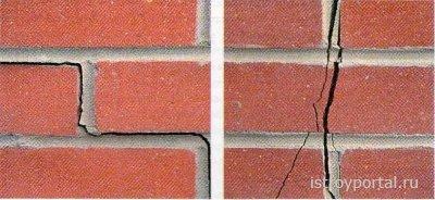 Как качественно отремонтировать кирпичную кладку?