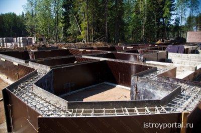 Заливка фундаментов: технологические особенности и правильный выбор минерального вяжущего. Классификация портландцементов