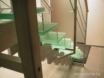 Лестницы стеклянные и полы