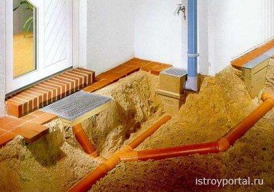 Необходимость установки ливневой канализации