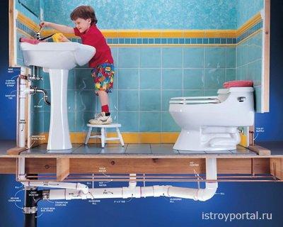 Как правильно спроектировать систему канализации?