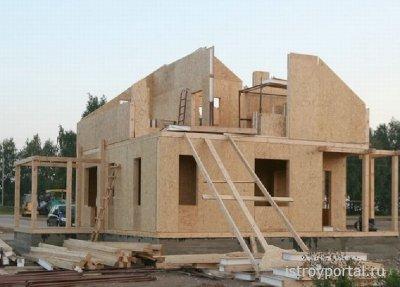 Современные технологии в строительстве каркасных домов