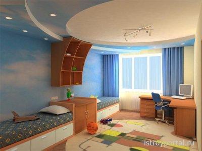 Как подобрать дизайн детской комнаты?