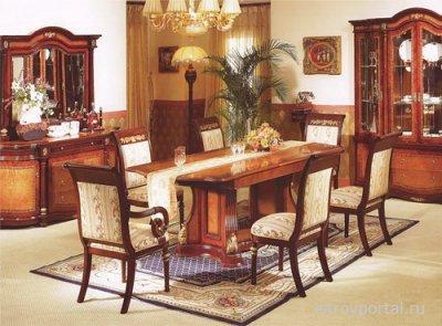 Отношение американцев к китайской мебели
