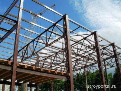 Классификация металлоконструкций