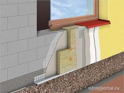 Расценки на мокрый фасад от компании ЭлитСтрой