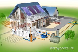 Проектирование водоснабжения загородного дома