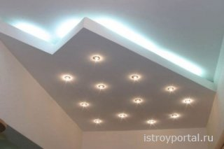 Точечные светильники в освещении помещений - лучшее решение