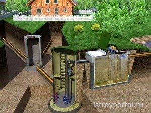 Установка канализационной насосной станции на дачном участке